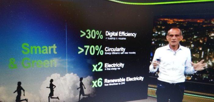 Digitalizacija višestruko povećava efikasnost poslovanja