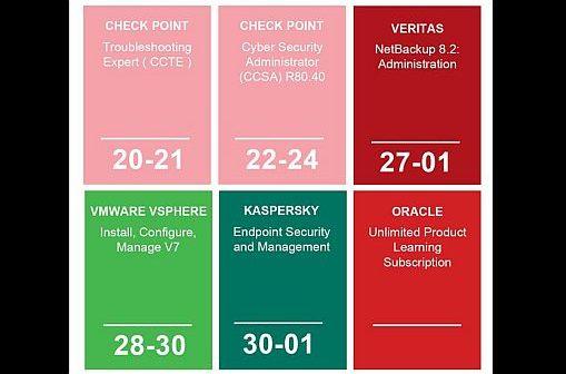 Kalendar obuka za mesec septembar trening centra Ingram Micro Beograd